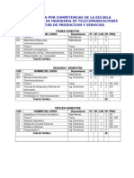 Malla Curricular - Escuela Profesional de Ingeniería en Telecomunicaciones