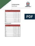 Taller de Finanzas Empresariales