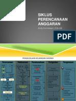 Siklus perencanaan anggaran