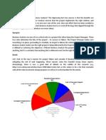 Benefits of Business Analysis