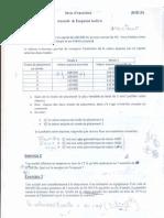 Examen de l'Analyses Financière