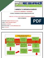 Mapa Conceptual Del Modelado de Negocio