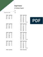 Verkoshansky Squat Program