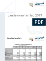 Budget2013-aktuell