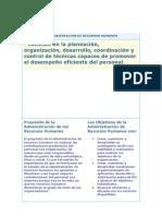 CONCEPTO DE ADMINISTRACIÓN DE RECURSOS HUMANOS.docx