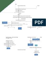 Pathway Myocardial Infarction