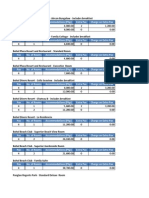 3d 2n Tour 4pax CDP Cheap