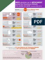 Economies-medicaments.pdf