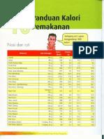 Panduan Kalori Pemakanan Malaysia