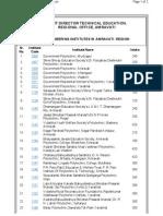 College List in Amravati Region