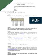 Panduan Ulangan P1 2013-Terkini