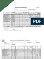 Liquidación Obras.- Formatos