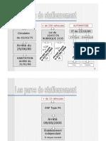 Fichier2 - Dispositions Incendie Pour Parcs de Stationnement Couverts