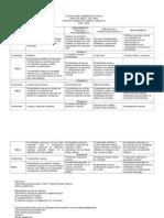 Plan de Asignatura Cuarto 2013.2014.doc