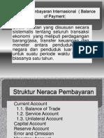 Neraca Pembayaran Internasional ( Balance of Payment) PI