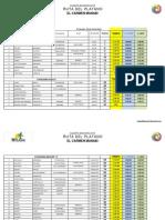 Clasificacion General Ruta Del Platano 2013