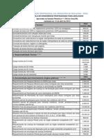Tabela de Honorarios Profissionais APSG