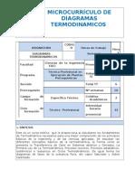 Diagramas termodinámicos