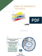 PRESENTACION PLAN DLLO ESTRATEGIAS Y ACCIONES.pptx