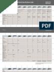 Nokia IPSecPlatforms ProductMatrix