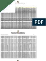 Asignación Docente 2013-2 Ingeniería Industrial FELABEL SEDE
