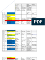 Civil Companies List Priority Wise_ 201301 (Recovered)