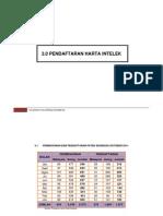 Pendaftaran Harta Intelek.pdf