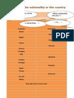 Islcollective Worksheets Beginner Prea1 Elementary a1 Preintermediate a2 Intermediate b1 Adult Elementary School High Sc 68055000367e10afa5 99971235