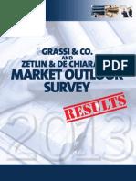 GRASSI & CO. AND ZETLIN & DECHIARA LLP MARKET OUTLOOK SURVEY