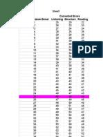 Menghitung TOEFL Score