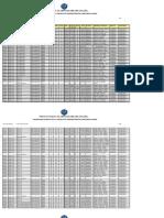 Asignación Docente 2013-2 Escuela de Administración UASD-Sede FELABEL.pdf