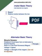 Alternator Basics
