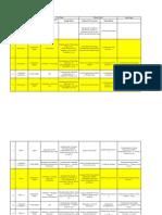 Session Plan v4