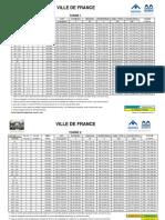 Tabela Ville de France 01.09.2011