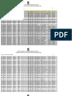 Asignación Docente 2013-2 Escuela de Biología UASD-Sede FELABEL.pdf