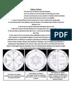Lesser Key Of Solomon Pdf