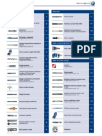 Katalog SRB 2011 Abt1