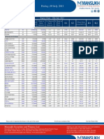 F&O Report 05 July 2013 Mansukh Investment and Trading Solution