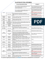 Collection of Stool Specimens Chart for Outpatients