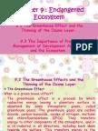 Biology Form 4 Chapter 9 - Endangered Ecosystem