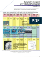 Pfs Differential Flow Meter Bulletin