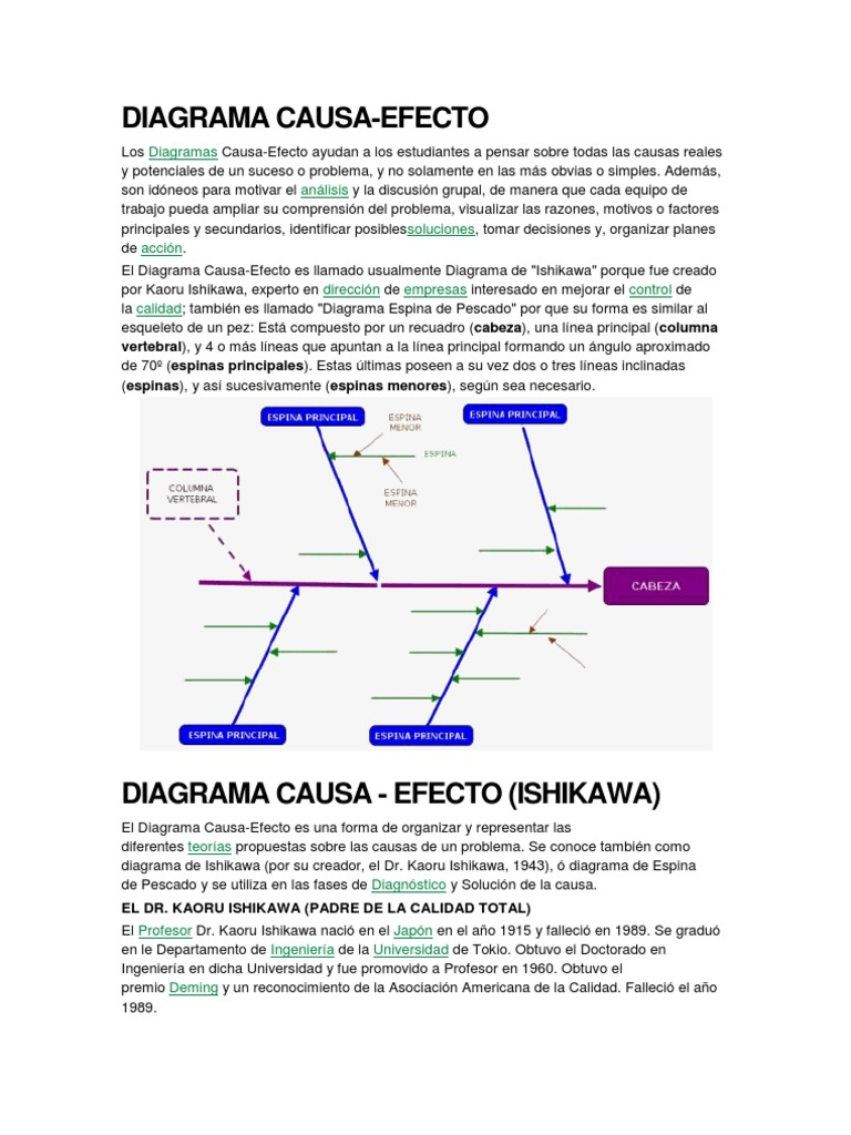Diagrama Causa