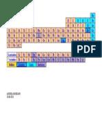 Tabla Periodica ANGIE