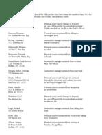Backup documentation for City Council agenda