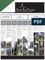 Station area development principles