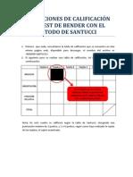 INTRUCCIONES DE CALIFICACIÓN DEL TEST DE BENDER CON EL MÉTODO DE SANTUCCI