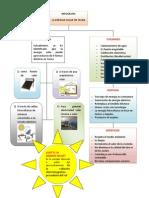 Infografia Eneregia Solar