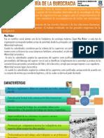 Administración burocrática, de decisión y de sistemas.pdf