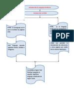 INTRODUCCION HTML-JAVIER.pdf