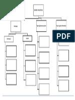 mapa conceptos generos periodísticos